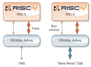 RISC-V-debug